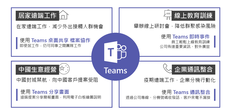 /content/dam/fetnet/user_resource/ebu/images/product/office365/office365_teams-img-cloud_office365_product.png